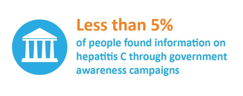 060116hcvquest_global_patient_survey_social_media_graphics_03_draft_1_web